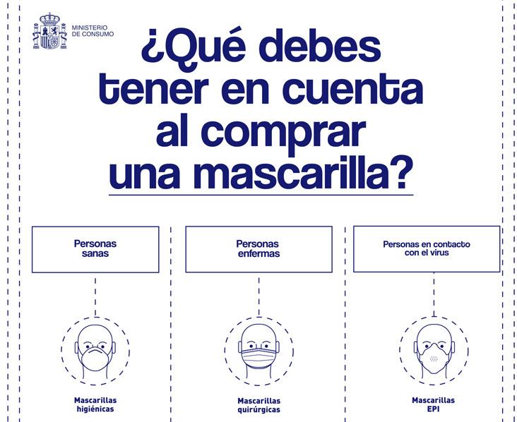 GUÍA-COMPRA-MASCARILLAS-2
