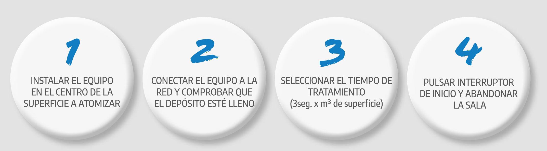 CÓMO-REALIZAR-EL-TRATAMIENTO-ATOMIZADOR-DE-PERÓXIDO-DE-HIDRÓGENO